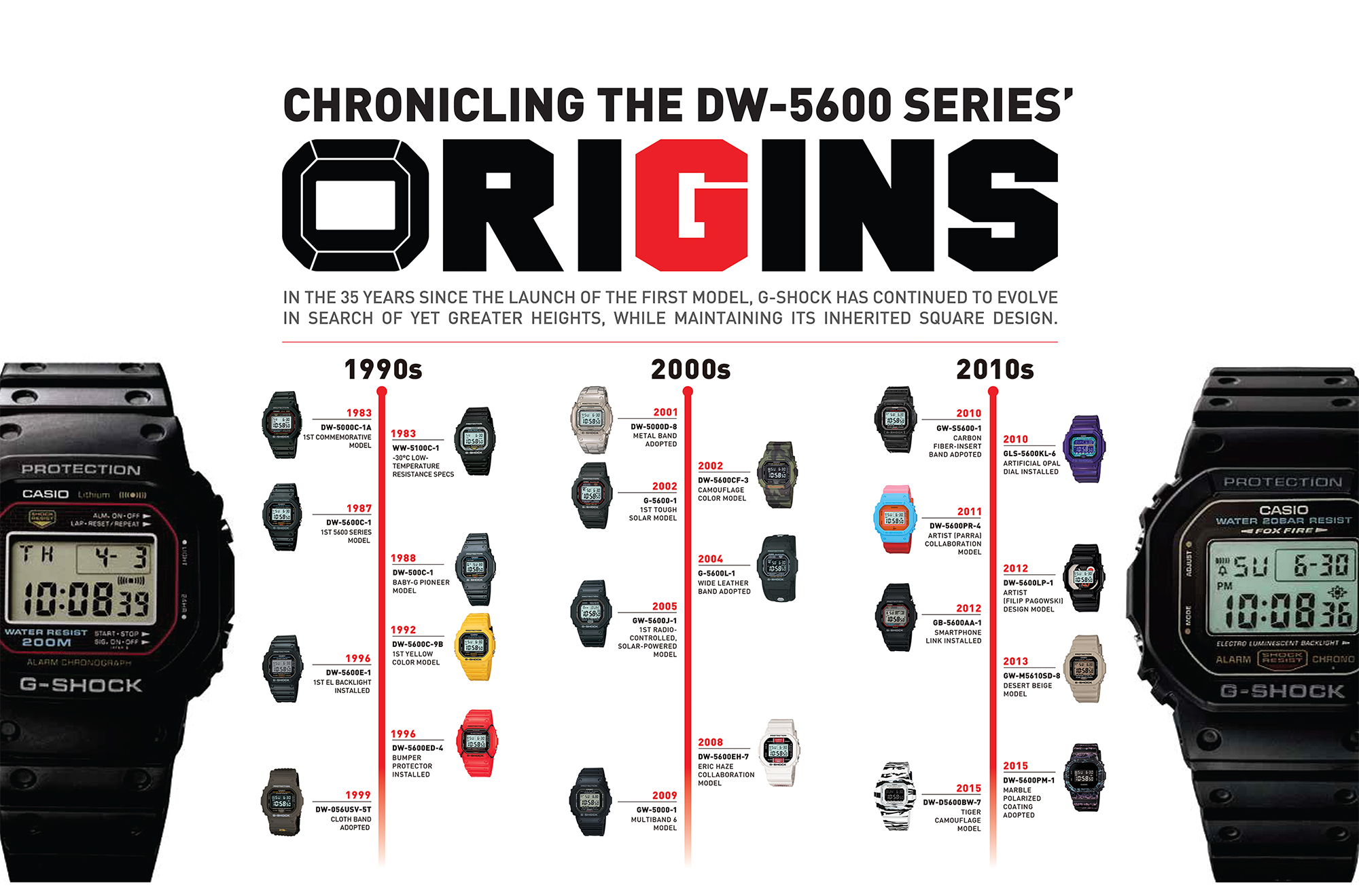 G Shock Origins Dw 5600 Series